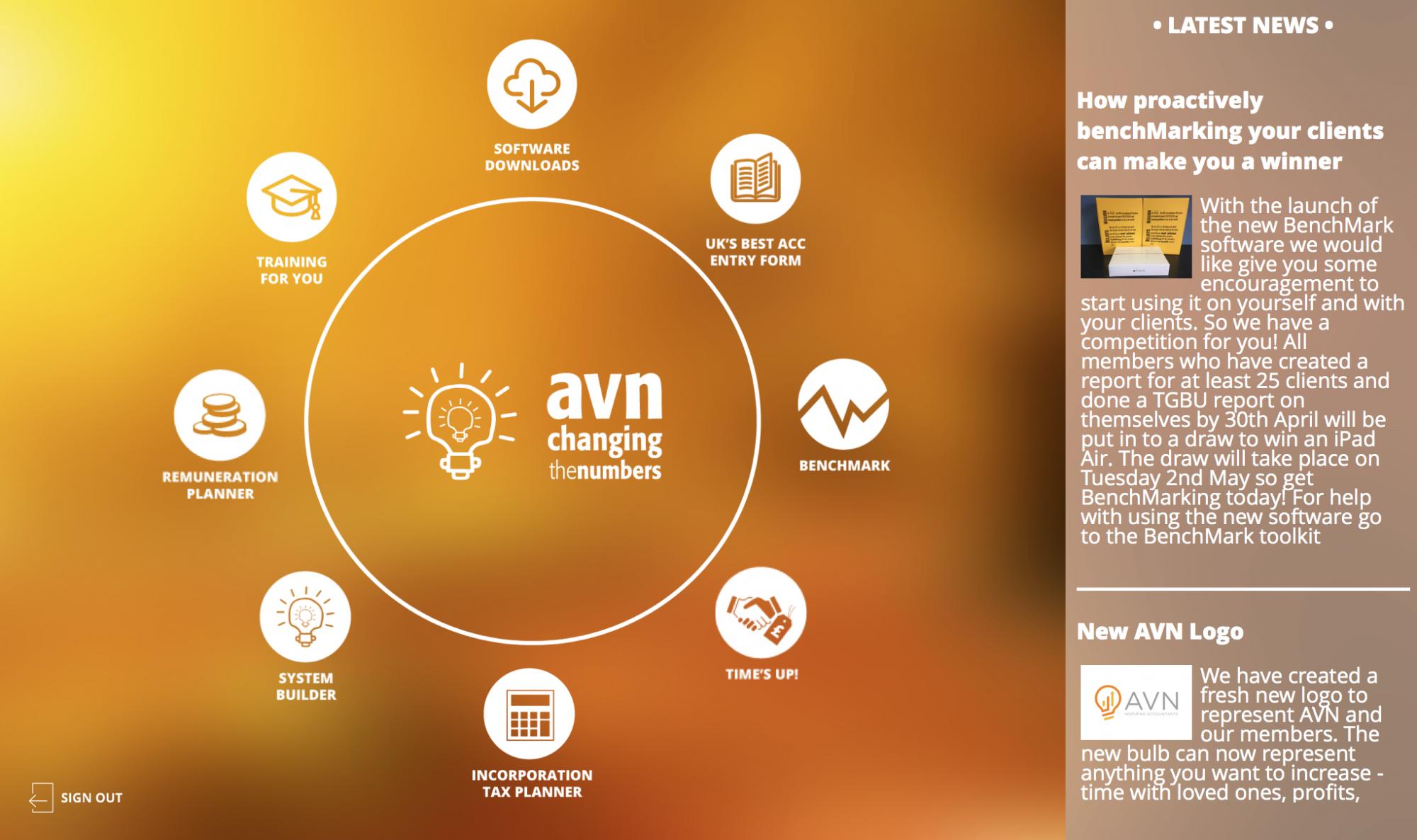 AVN App Suite Dashboard